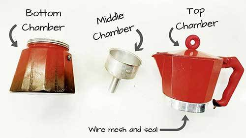 Main Components of a Moka Pot